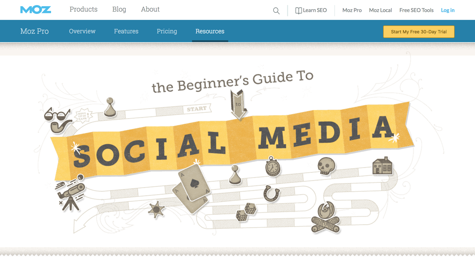 Moz's Beginner's Guide to Social Media is one of the most detailed and comprehensive guides to social media marketing available.