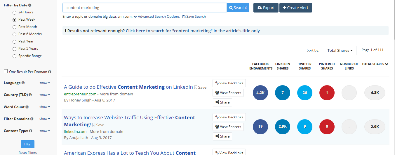 Buzzsumo allows users to type in any keyword or domain and provides an ordered list of the top shared content around that topic. Source: Buzzumo
