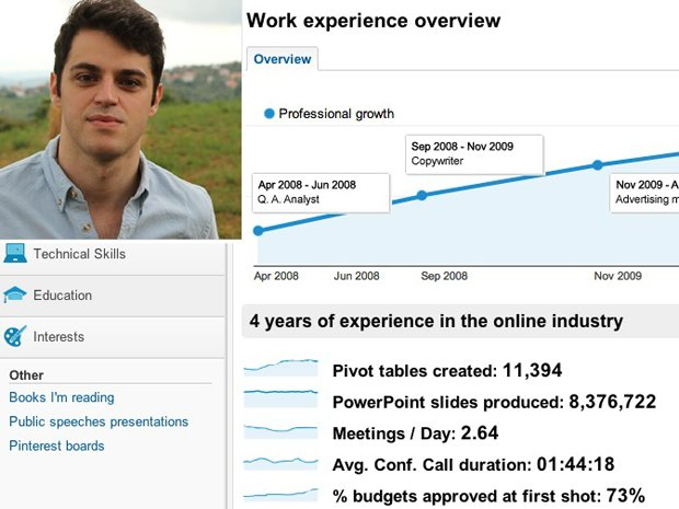 Online marketing manager Simone Fortunini created this impressive resume that resembles Google Analytics' interface.