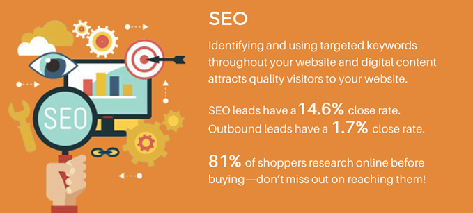While there are many strategies to improve SEO, one of the most important is keyword optimization. Source: Neil Patel