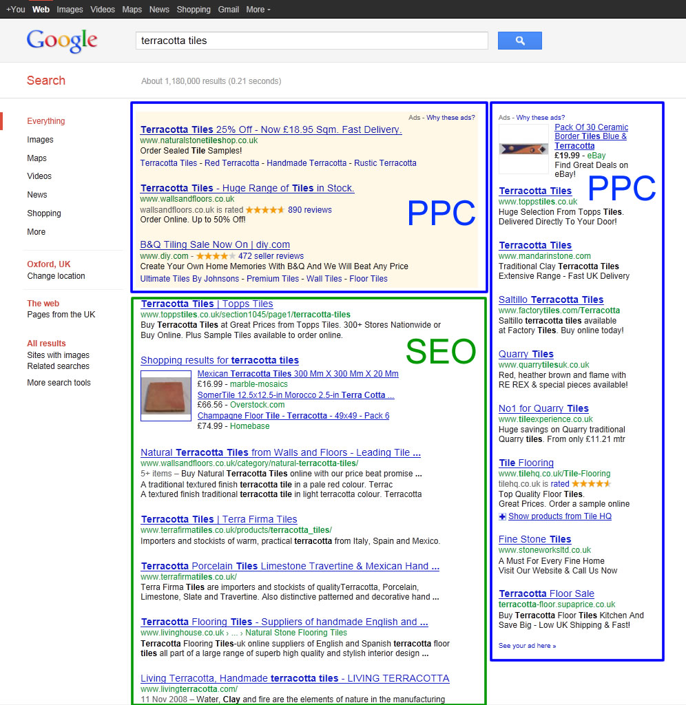 Example of PPC and SEO in Google SERP.