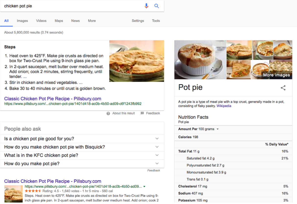 Rich Snippets on Google.