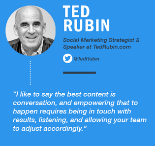 Ted Rubin quote, social media strategist. Source: HubSpot.