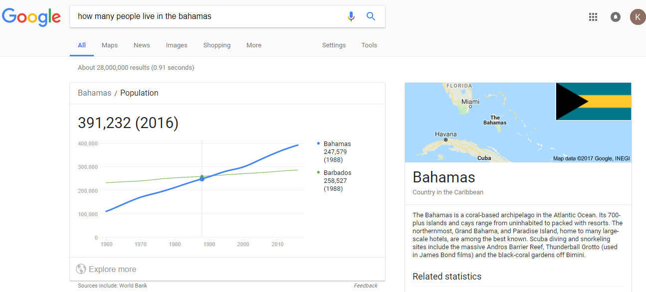 Bahamas voice search.