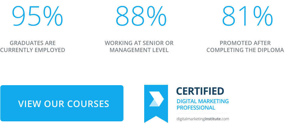 View our digital marketing courses