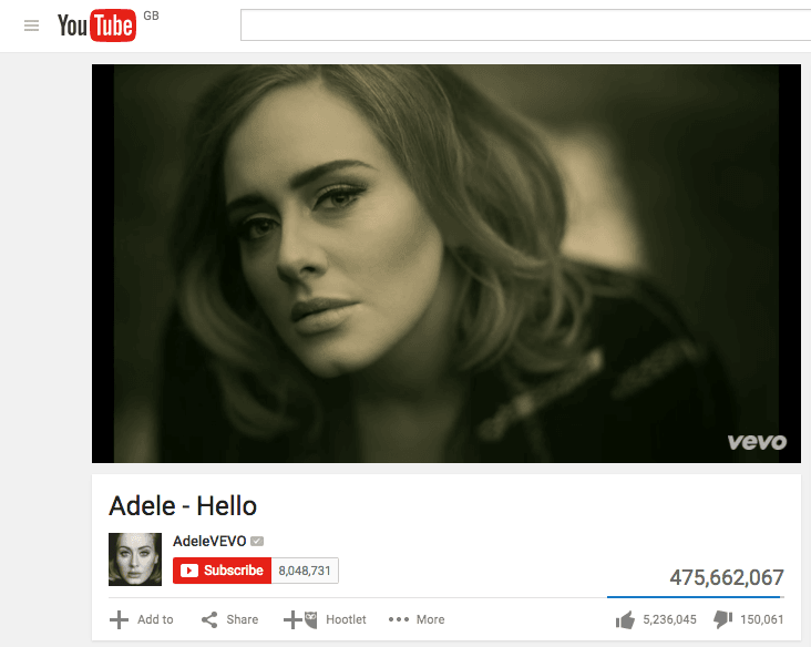Viral Content - Adele Hello