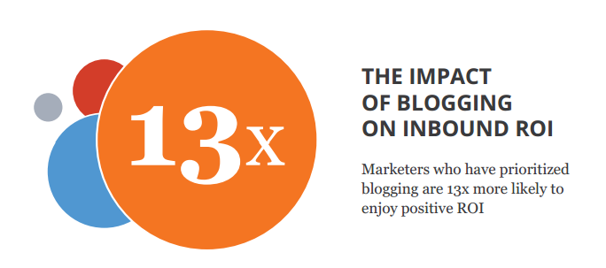 The Impact of Blogging on Inbound ROI | Inbound Marketing Generates More Than Twice as Many Leads as Outbound
