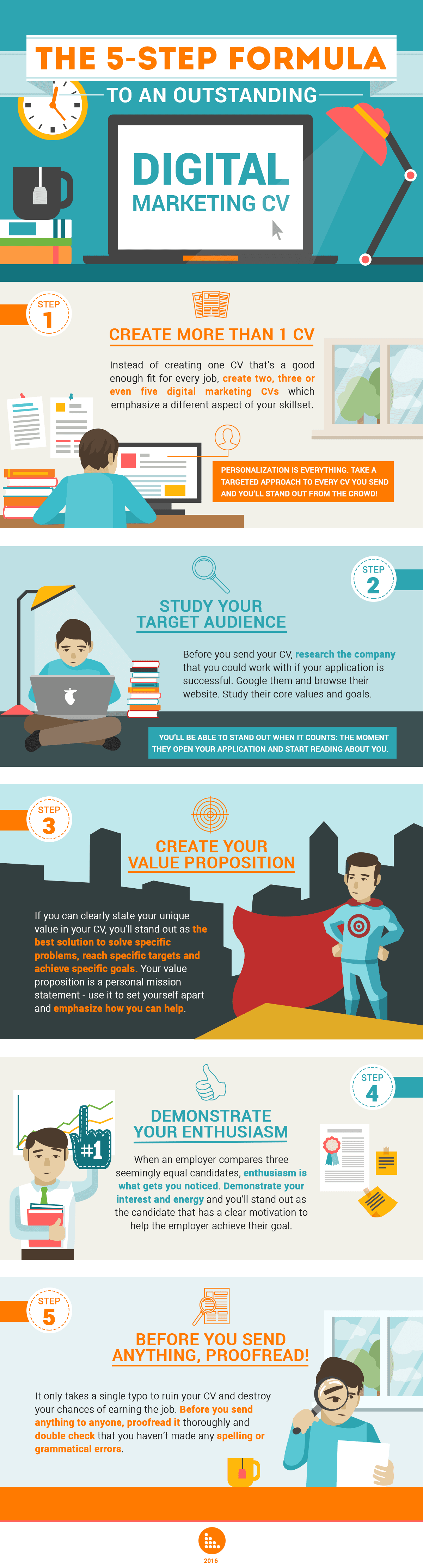 5 steps to digital cv success  infographic