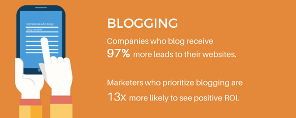 Blogging tips from Neil Patel. Source: NeilPatel.com