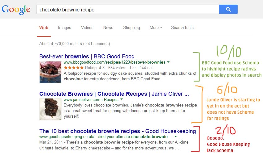 Local search results for brownies. Image Source: JeyJoo.