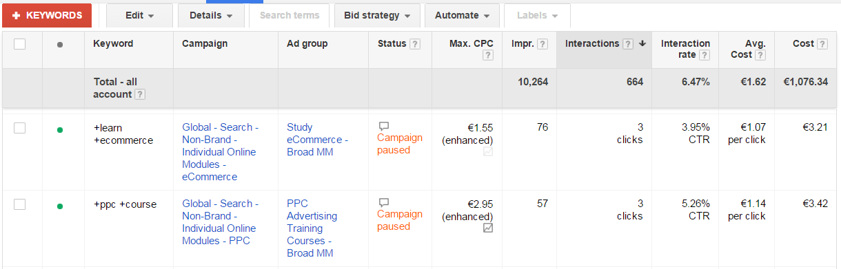 The SEO Metrics that matter- Google AdWords | A practical guide to SEO metrics