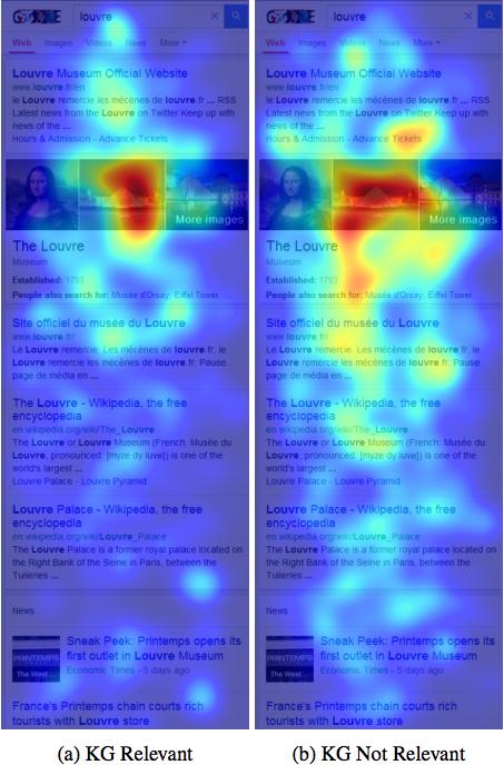 Os usuários móveis estudam o texto sobre a cópia.  Fonte: NCBI.