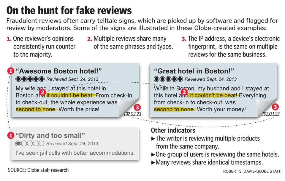 Fake-reviews can be easy to spot.