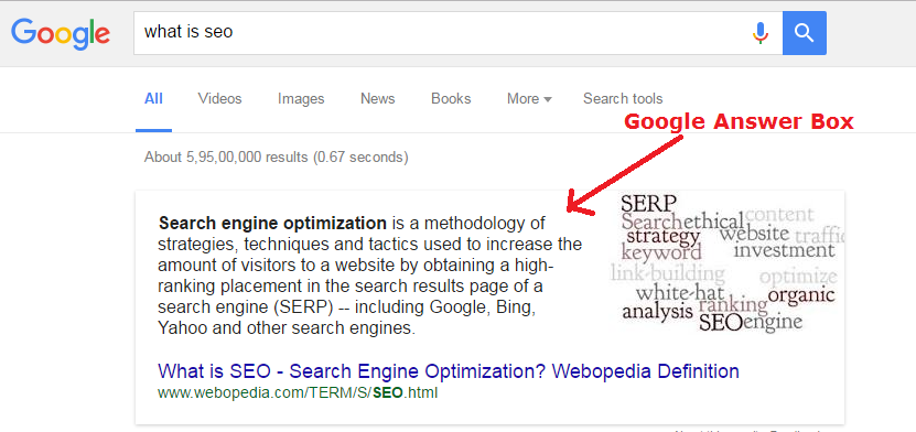 Other SERP Issues