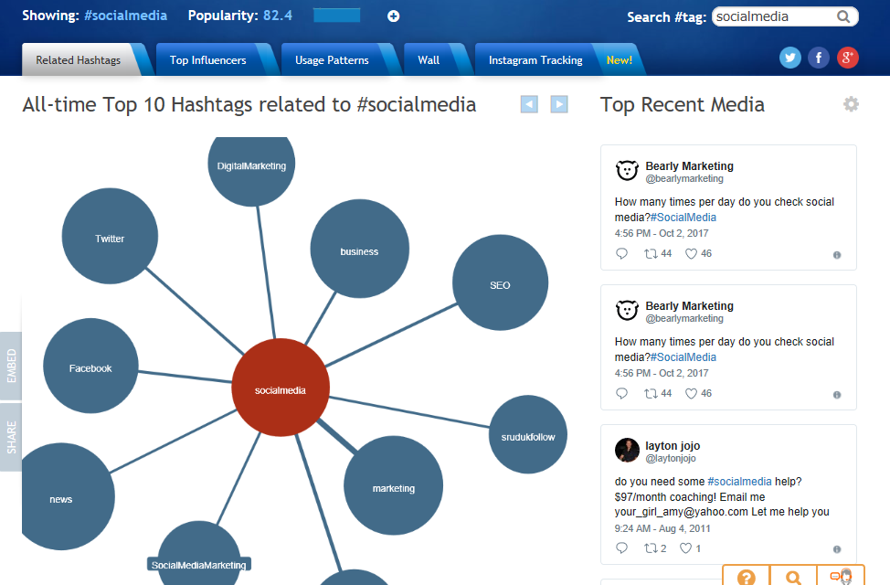 Find relevant hashtags for your post with Hastagify.