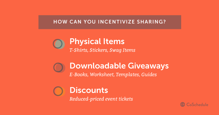 What does incentivizing your content look like? Source: CoSchedule.