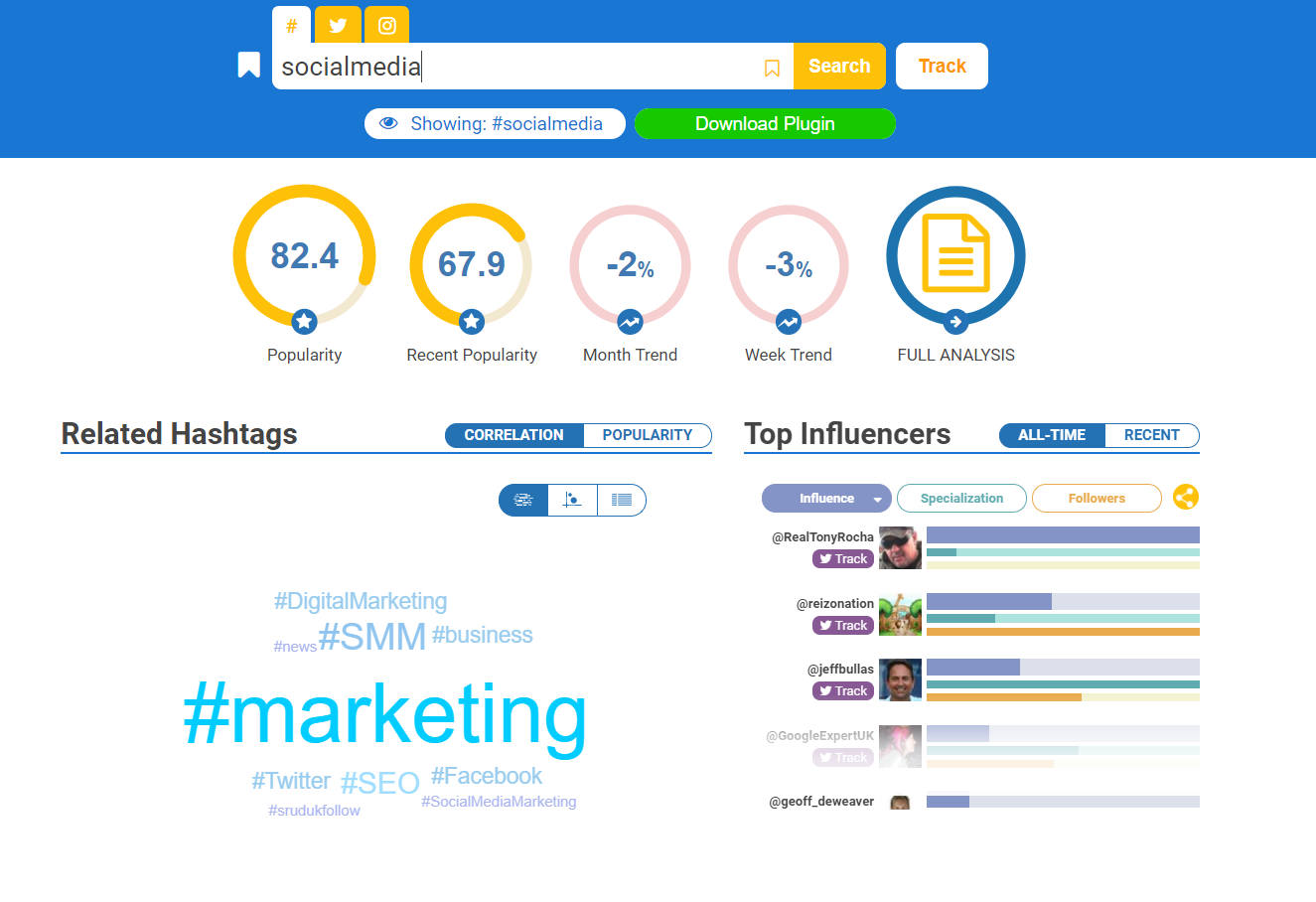 Hashtagify is a tool to help you find the right hashtags.