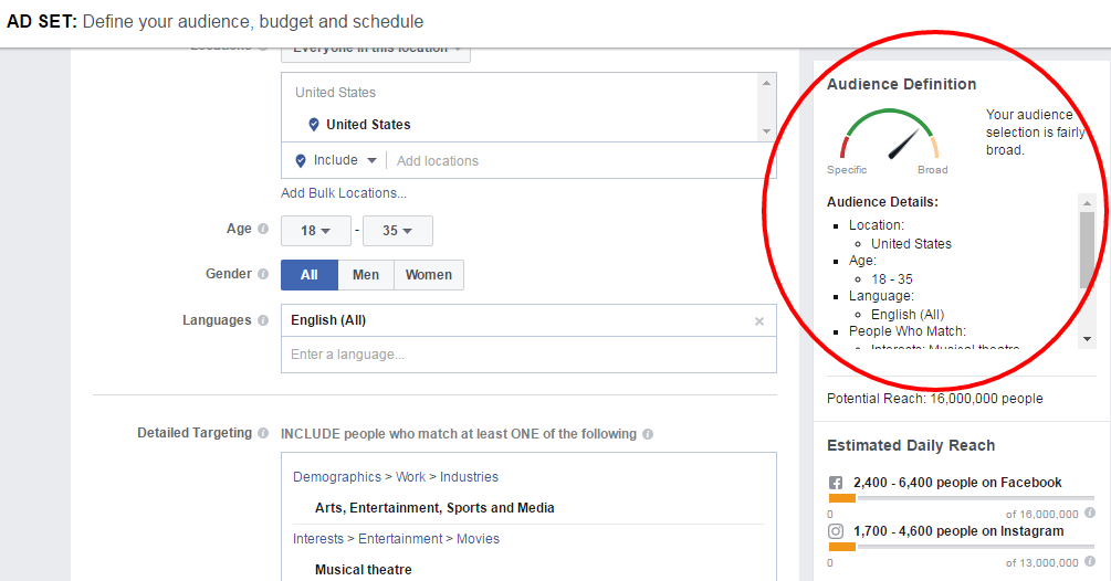 Advanced targeting options in Facebook, when used considerately, can maximize ROI and generate more conversions.