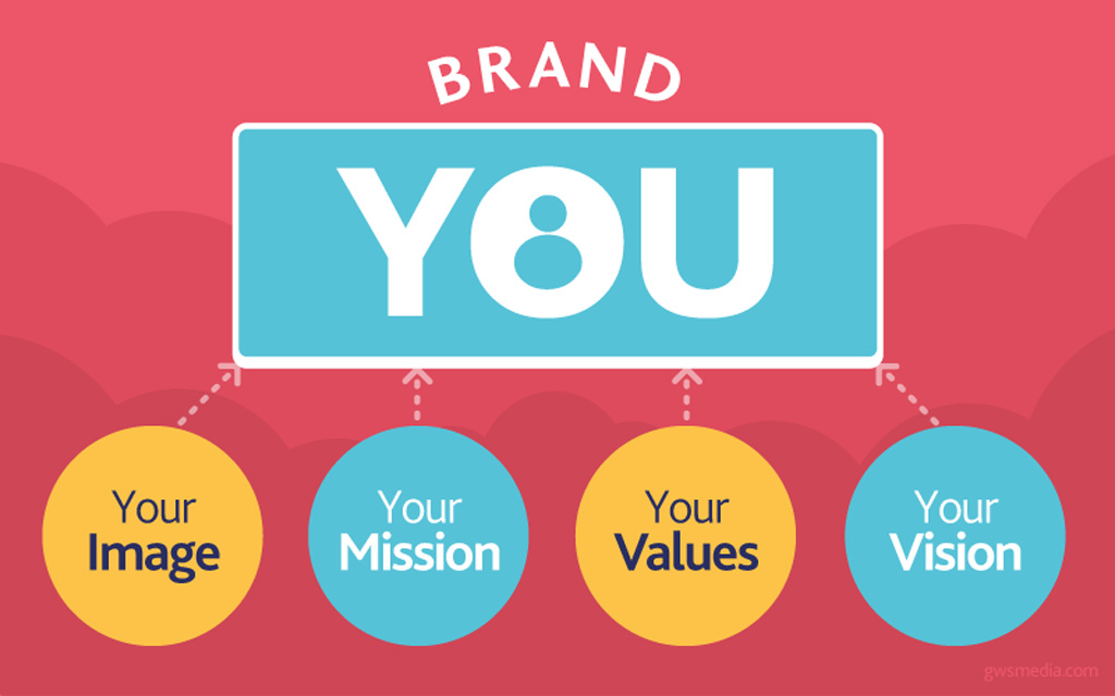 Build Your Personal Brand by Positioning Yourself as an Expert