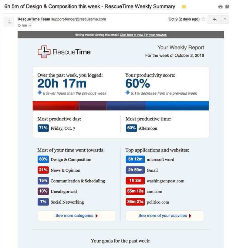 RescueTime, a time management company, engages its subscribers with personalized reports of the activities they participate in on the site, playing on their time management capabilities. Image source: RescueTime via NiftyImages.